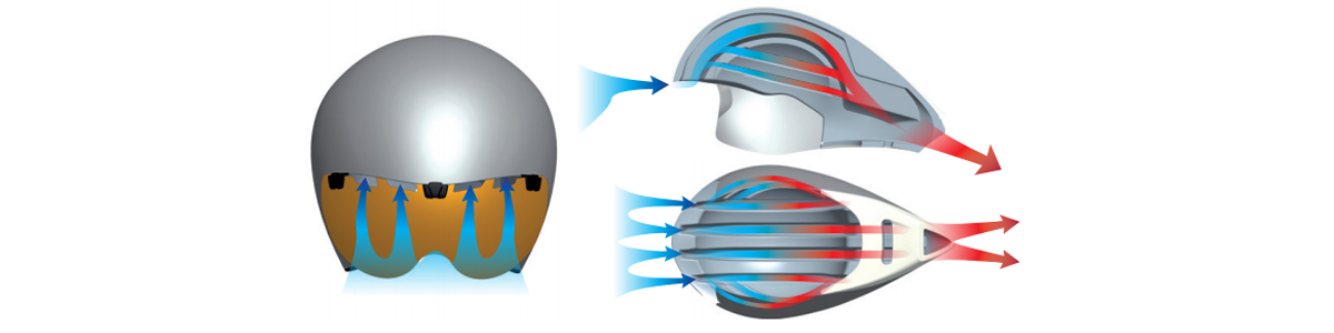 Drawing of Optimized venting from Scott bike helmets