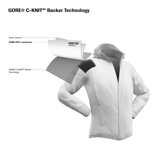 GORE® C-KNIT™ Backer Technology 1