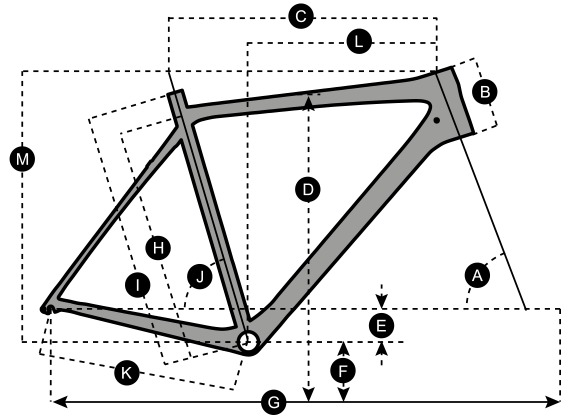 Geometry of Bicicletta SCOTT Contessa 14