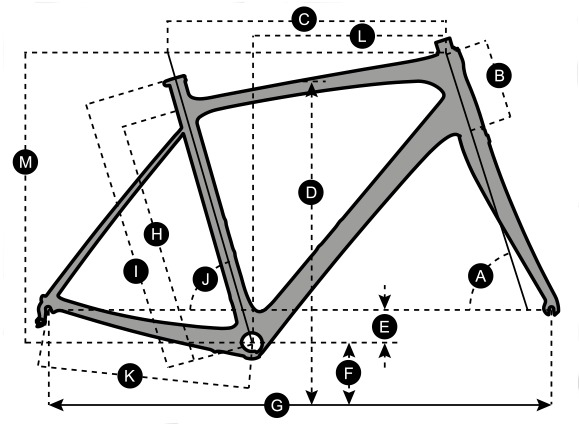 Geometry of Bicicletta SCOTT Addict 10 Disc