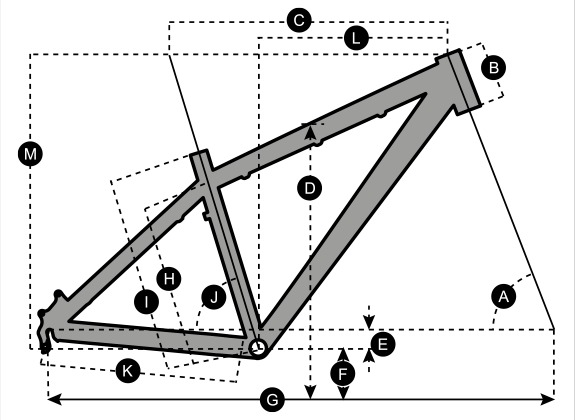 Geometry of Bicicletta SCOTT Roxter 620