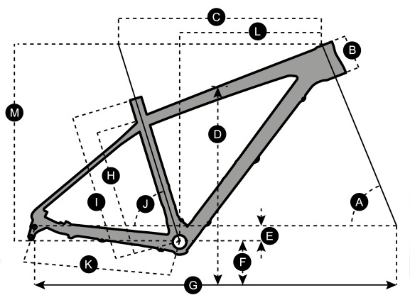 Geometry of Vélo SCOTT Scale 990
