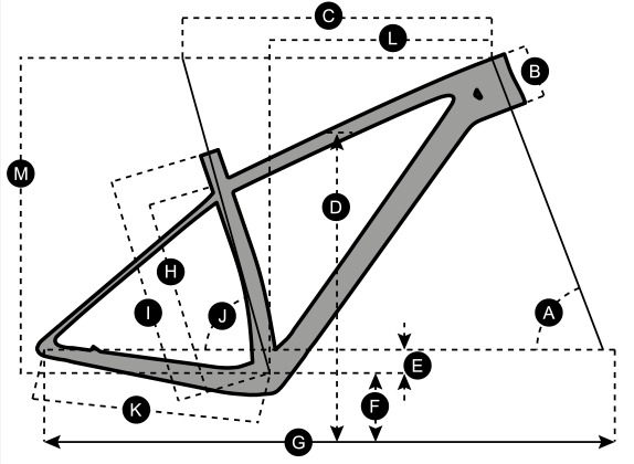 Geometry of SCOTT Scale 710 Bike