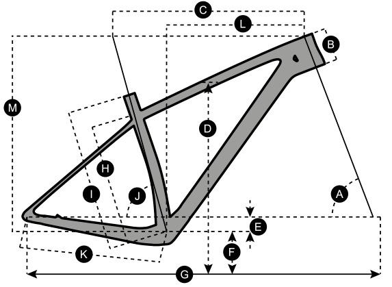 Geometry of Vélo SCOTT Scale Pro 700