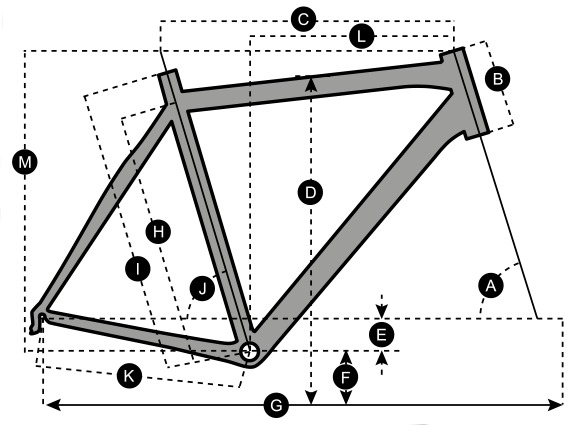 Geometry of Bicicletta SCOTT Speedster 30