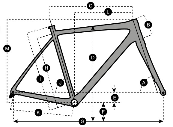 Geometry of Bicicletta SCOTT Addict Gravel 30