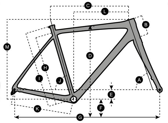 Geometry of SCOTT Addict RC Pro Disc Bike