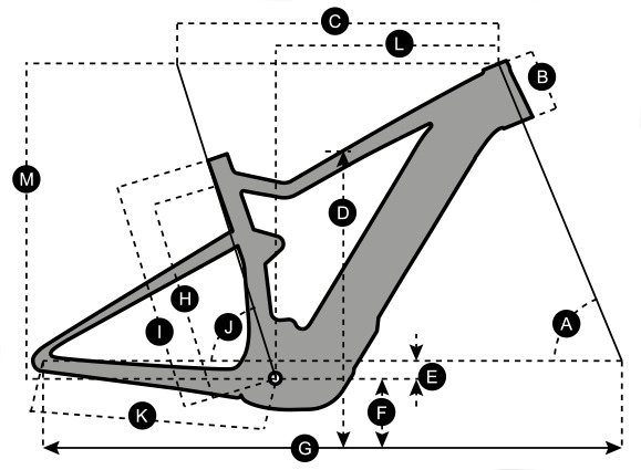 Geometry of SCOTT Axis eRide EVO Bike