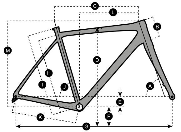 Geometry of Bicicletta SCOTT Contessa Addict 25 Disc
