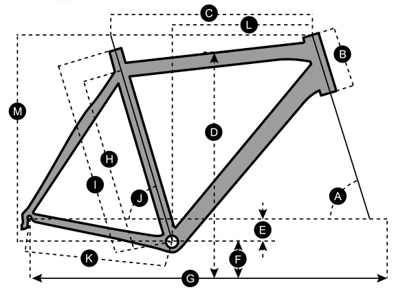 Geometry of Bicicletta SCOTT Contessa Speedster 25