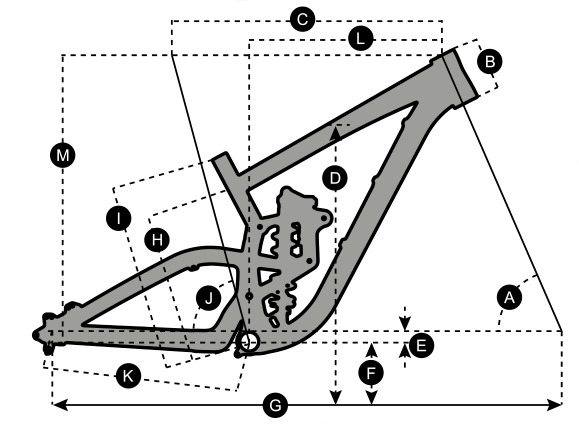 Geometry of SCOTT Gambler 710 Bike