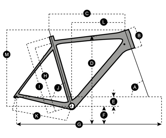 Geometry of Bicicletta SCOTT Addict SL