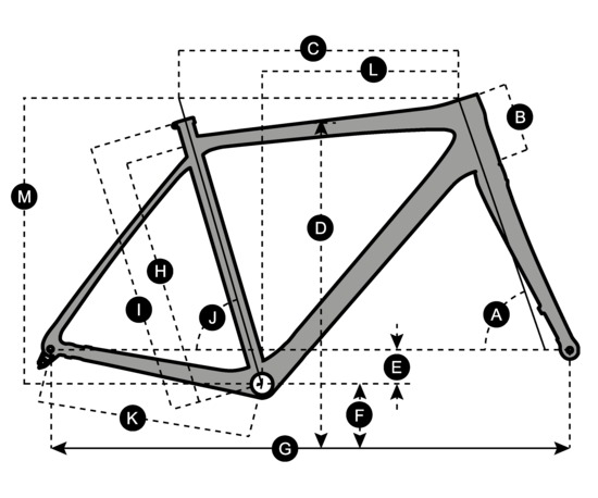 Geometry of Bicicletta SCOTT Addict 20 Disc