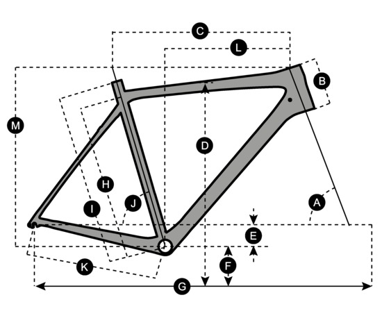 Geometry of SCOTT Addict CX 10 Disc Bike