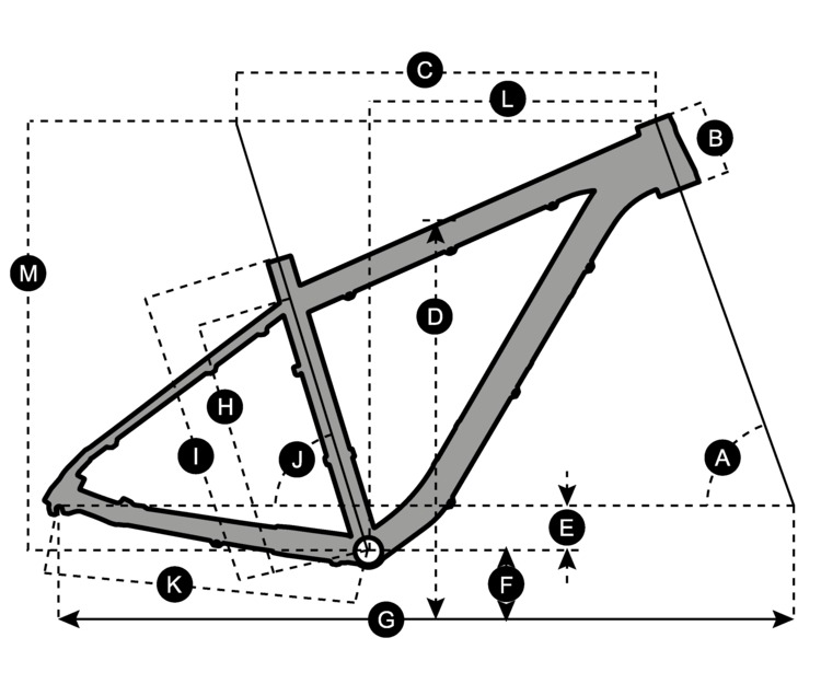 Geometry of SCOTT Big Jon Bike