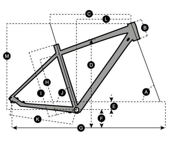Geometry of Bicicletta SCOTT Aspect 980