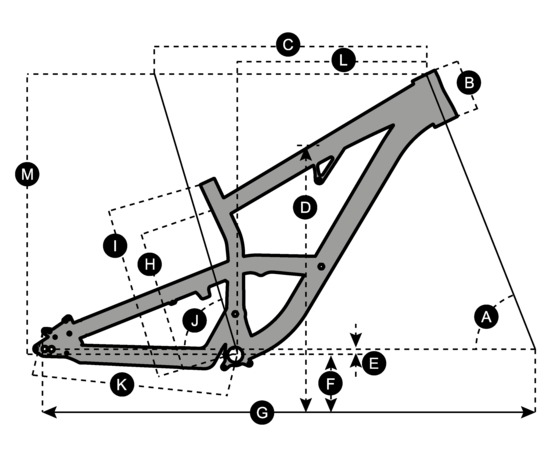 Geometry of SCOTT Voltage FR 710 Bike