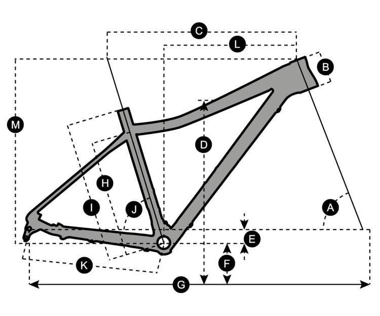 Geometry of Bicicletta SCOTT Contessa 740