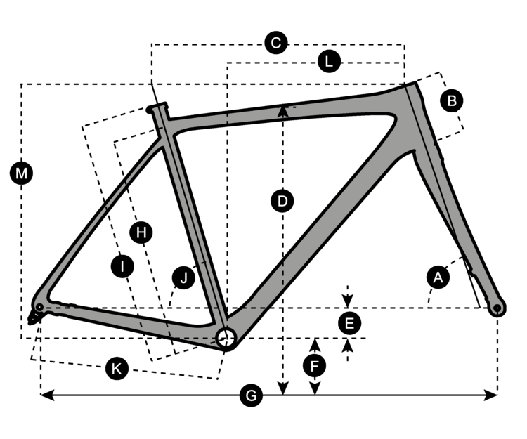Geometry of SCOTT Addict Gravel 20 D HMF Me/Di2 Rahmenset