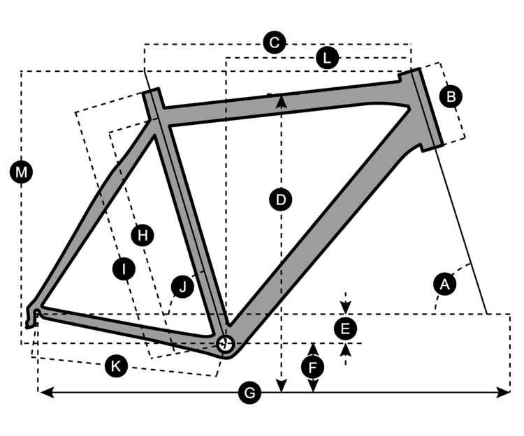 Geometry of Bicicletta SCOTT CR1 20