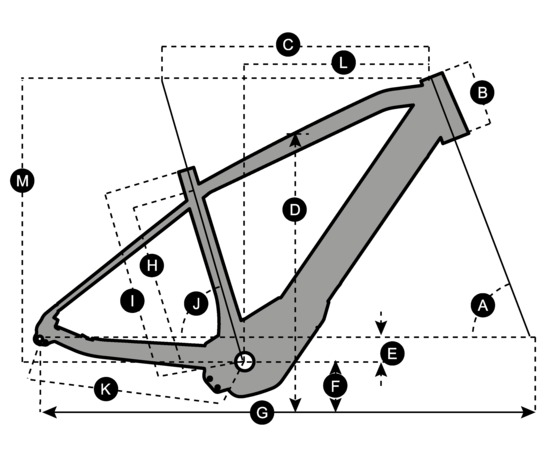 Geometry of Bicicletta SCOTT E-Aspect 720