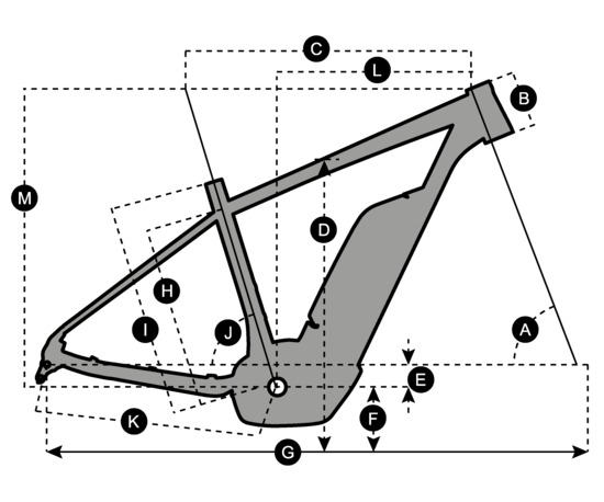 Geometry of Vélo SCOTT E-Scale 920