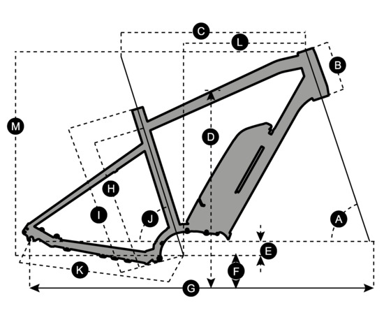 Geometry of SCOTT E-Sub Evo