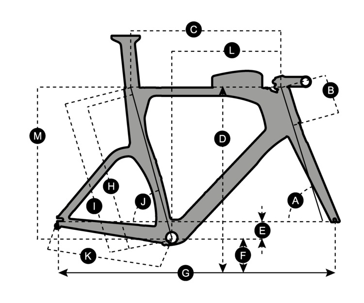 Geometry of SCOTT Plasma 10 (HMX) mech/Di2 Frame Set