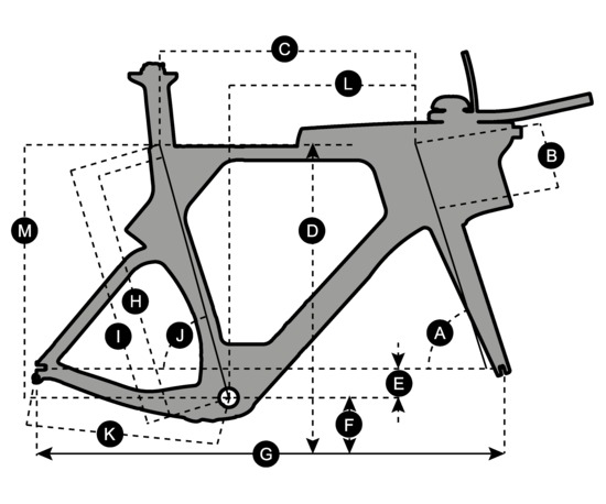 Geometry of SCOTT Plasma RC Bike