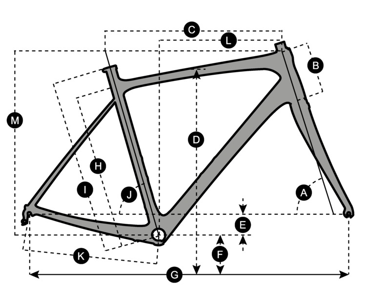 Geometry of SCOTT Solace 20 Bike