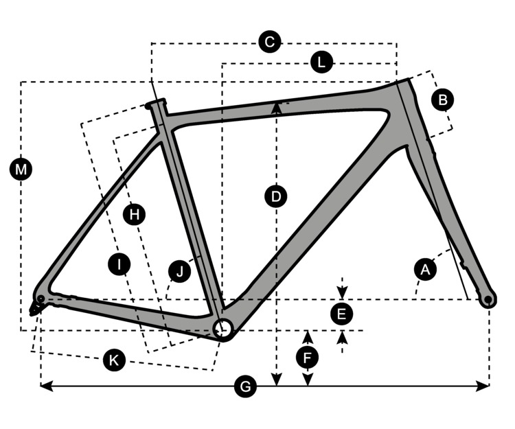 Geometry of SCOTT Speedster CX 10 Disc Bike