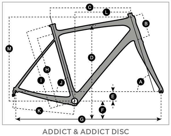 Geometry of SCOTT Addict RC Premium Disc HMX Me/Di2 Rahmenset