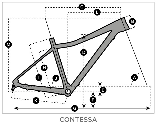 Geometry of SCOTT Contessa 730 dark blue/teal Bike