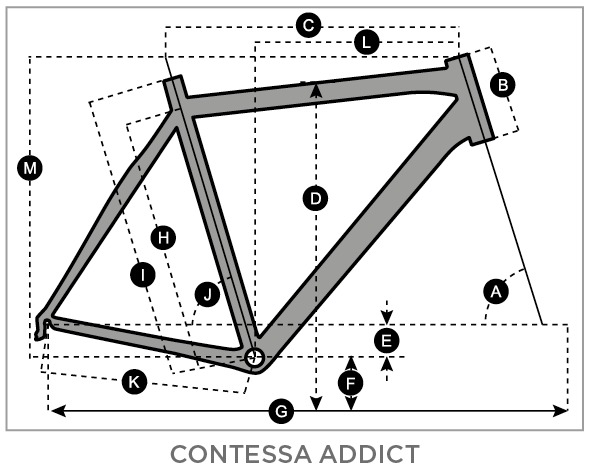 Geometry of SCOTT Contessa Addict 15 Disc Bike