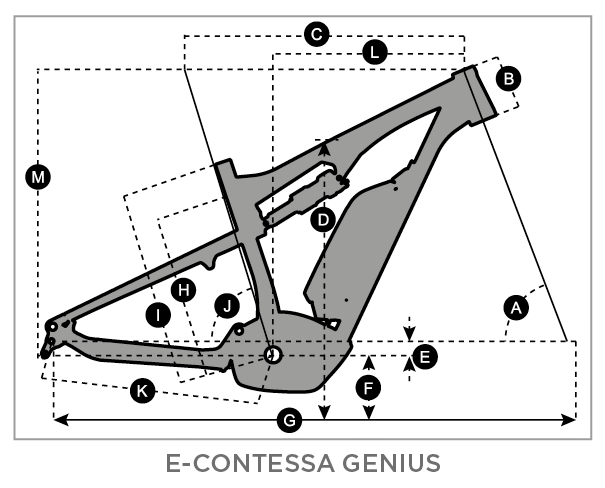 Geometry of Bicicleta SCOTT E-Contessa Genius 720