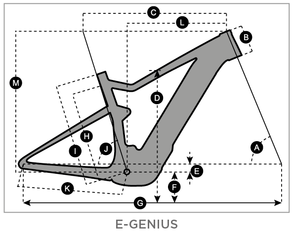 Geometry of SCOTT E-Genius 710 Bike