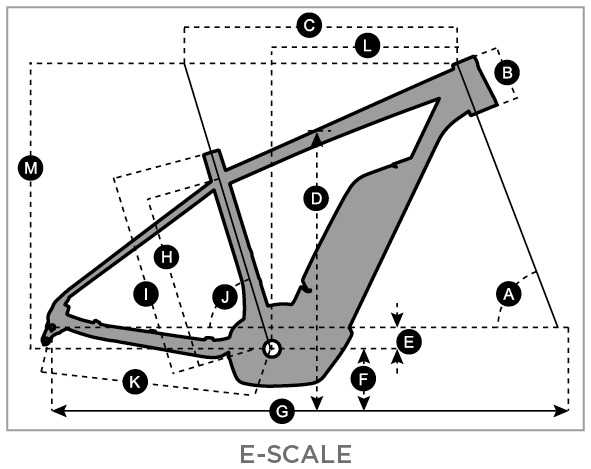 Geometry of Bicicletta SCOTT E-Scale 710