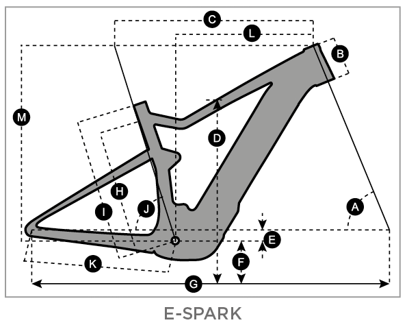 Geometry of Vélo SCOTT E-Spark 720