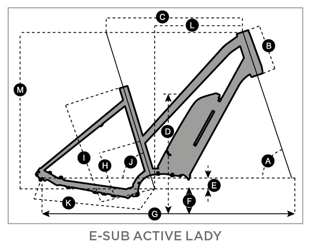 Geometry of SCOTT E-Sub Active Damenfahrrad
