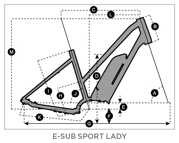 Geometry of SCOTT E-Sub Sport 20 Lady's Bike