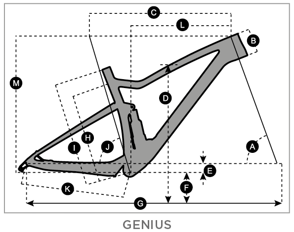 Geometry of SCOTT Genius 700/900 Tuned HMX Frame+Fork