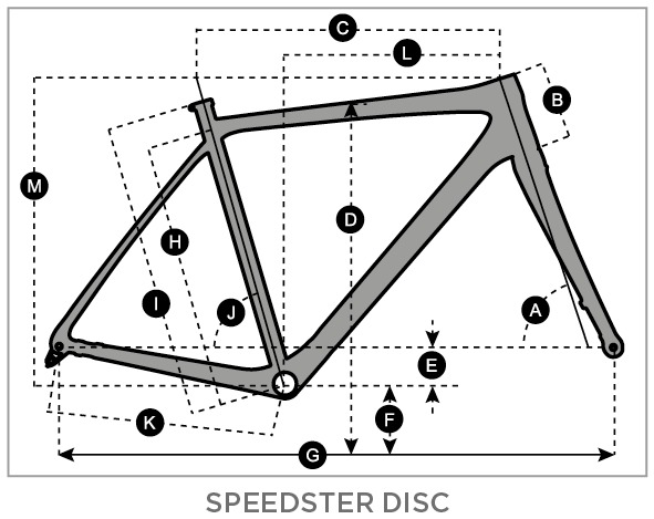 Geometry of Bicicletta SCOTT Speedster 10 Disc