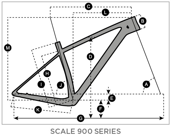 Geometry of Bicicletta SCOTT Scale 950