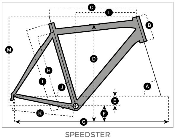 Geometry of Vélo SCOTT Speedster 50