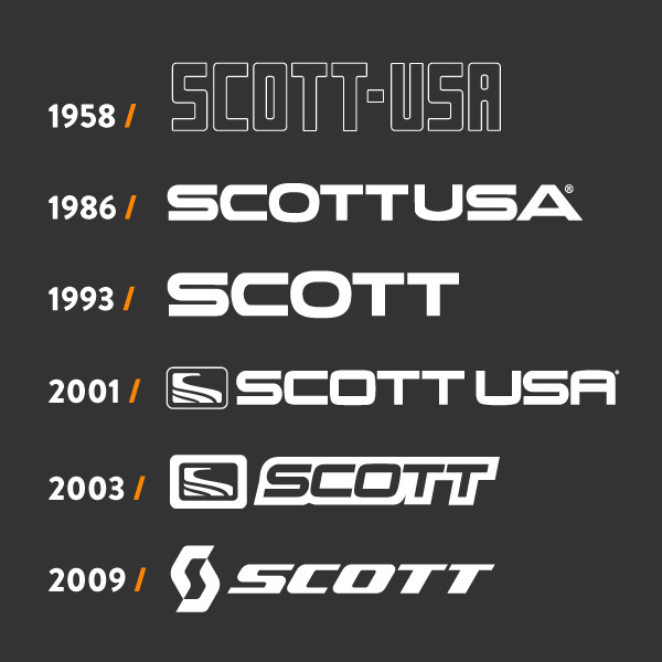 Scott Logo Evolution
