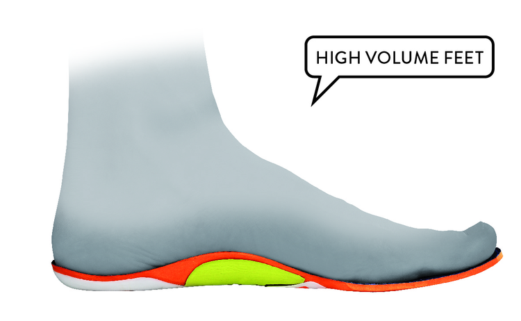 Adjustable ErgoLogic Insole System - High Volume Feet